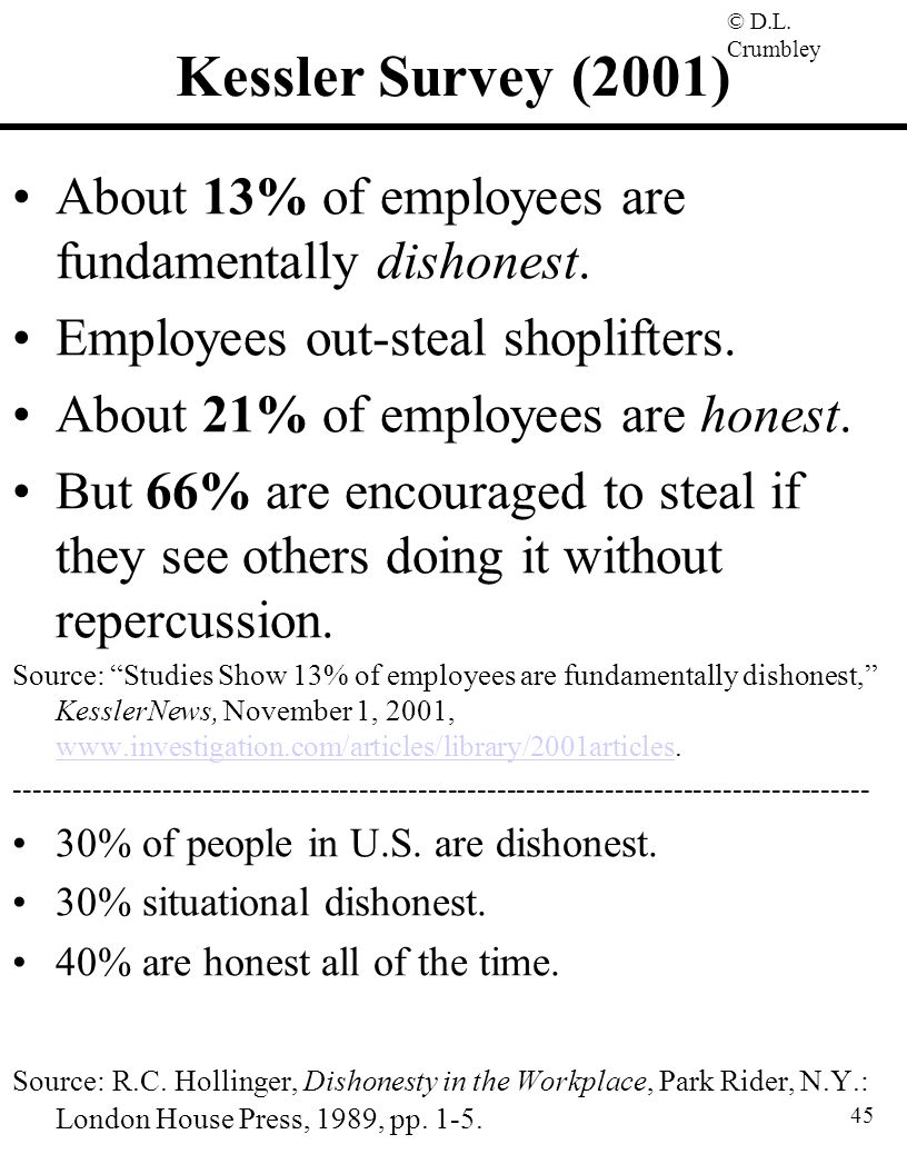 © D.L. Crumbley 45 About 13% of employees are fundamentally dishonest. Employees out-steal shoplifters. About 21% of employees are honest. But 66% are