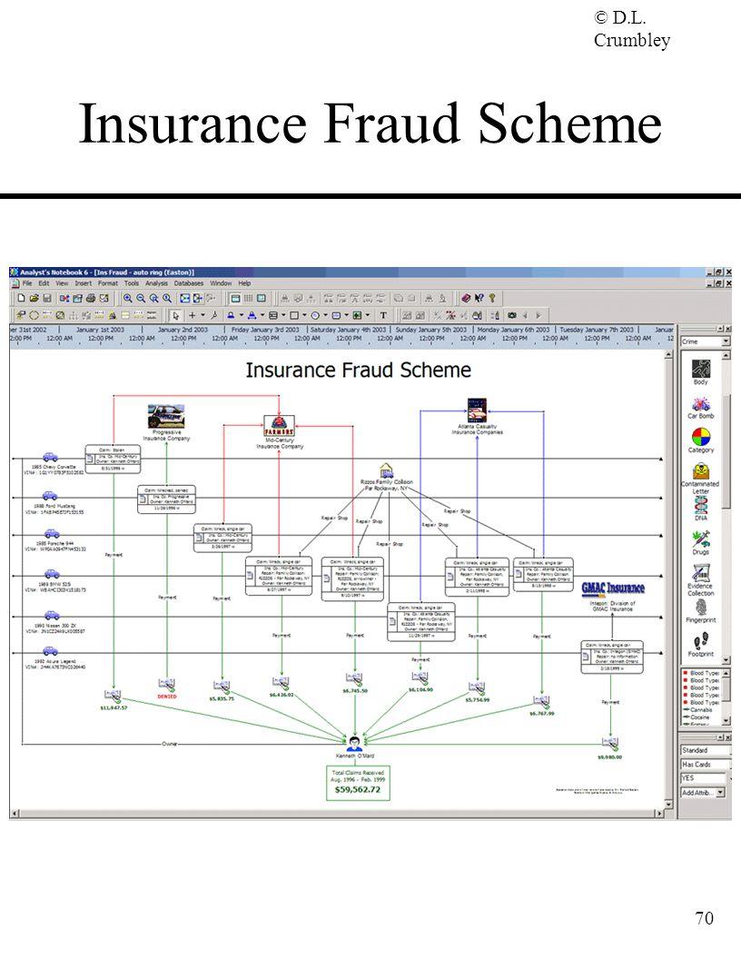 © D.L. Crumbley 70 Insurance Fraud Scheme