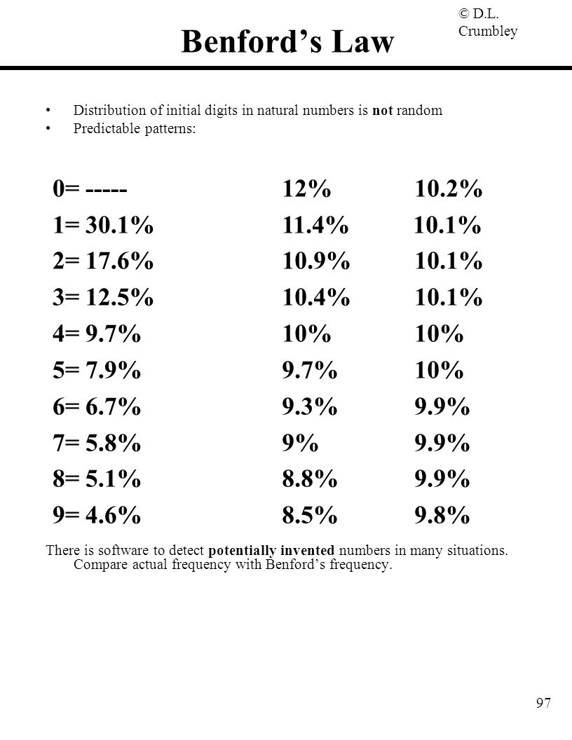 © D.L. Crumbley 97 Benford's Law Distribution of initial digits in natural numbers is not random Predictable patterns: There is software to detect pot
