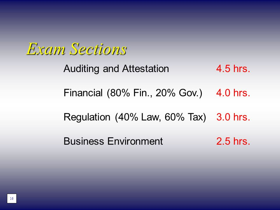 Auditing and Attestation4.5 hrs. Financial (80% Fin., 20% Gov.)4.0 hrs. Regulation (40% Law, 60% Tax)3.0 hrs. Business Environment2.5 hrs. Exam Sectio