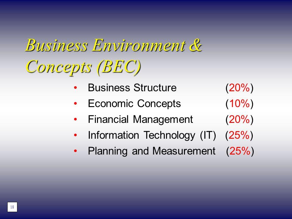 Business Structure (20%) Economic Concepts (10%) Financial Management (20%) Information Technology (IT) (25%) Planning and Measurement (25%) Business Environment & Concepts (BEC) 18