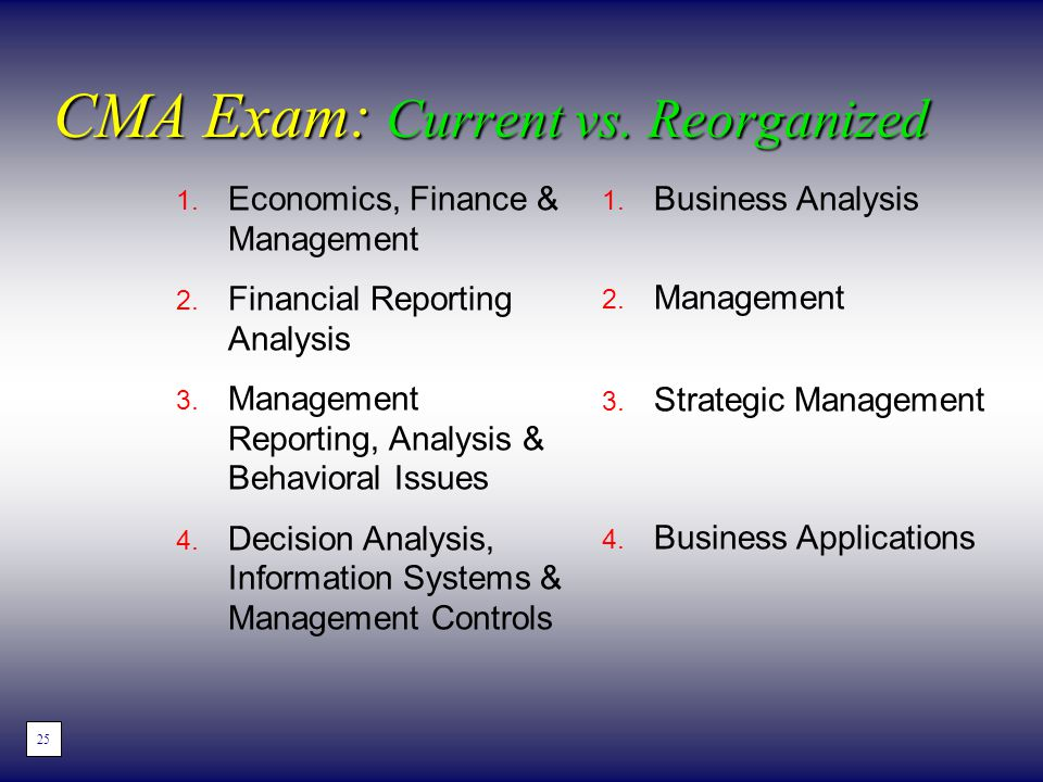 CMA Exam: Current vs. Reorganized 1. 1. Economics, Finance & Management 2. 2. Financial Reporting Analysis 3. 3. Management Reporting, Analysis & Beha