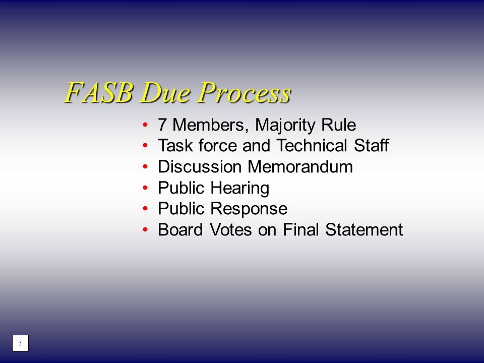 FASB Due Process 7 Members, Majority Rule Task force and Technical Staff Discussion Memorandum Public Hearing Public Response Board Votes on Final Sta