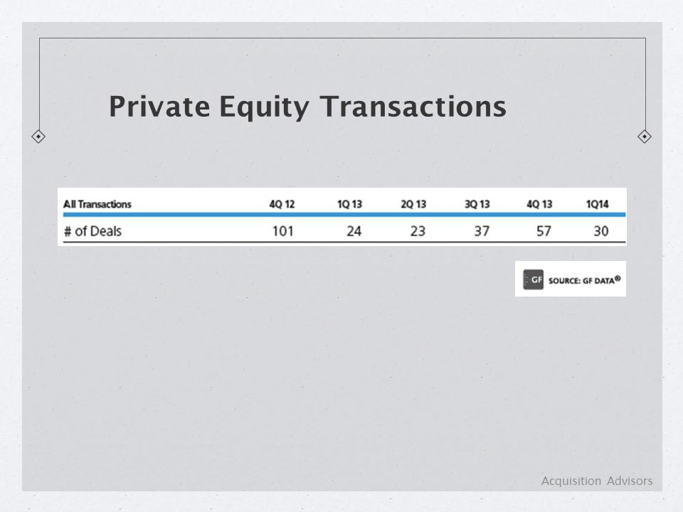Private Equity Transactions Acquisition Advisors