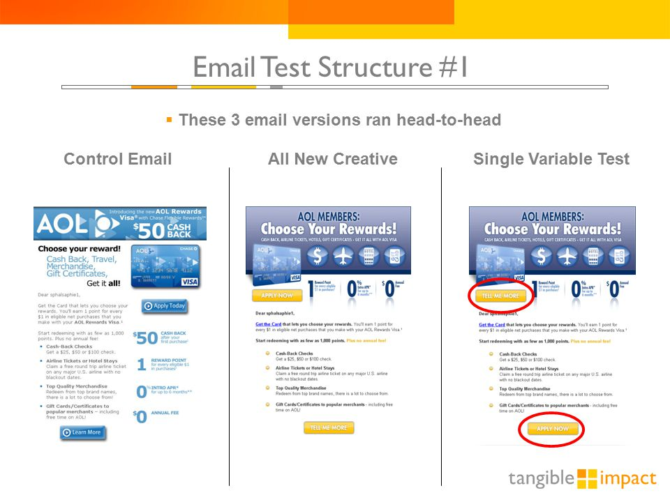 Email Test Structure #1  These 3 email versions ran head-to-head Control EmailAll New CreativeSingle Variable Test