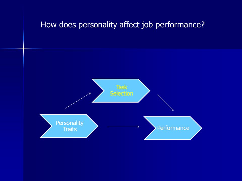 Personality Traits Task Selection Performance How does personality affect job performance?