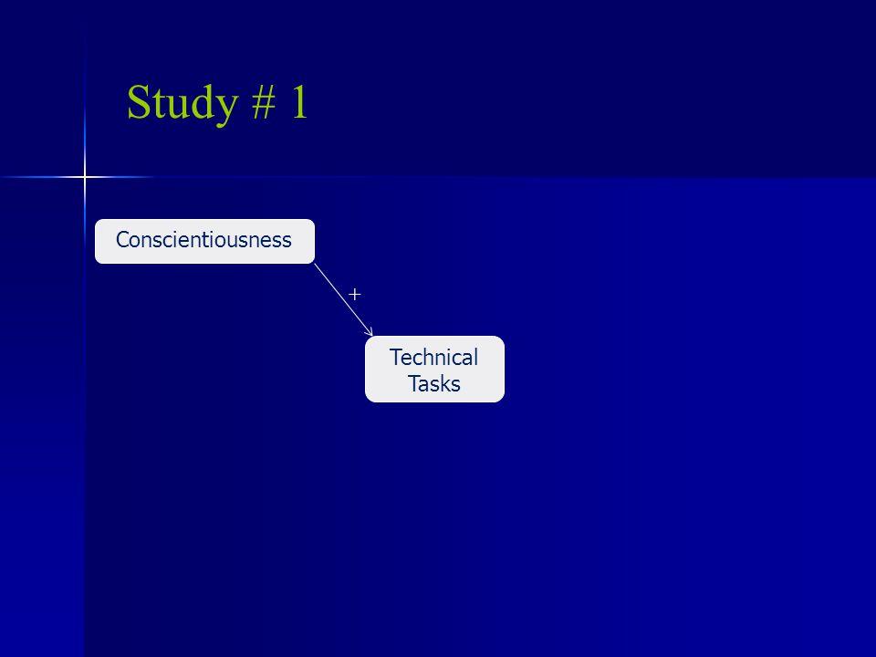 Study # 1 Conscientiousness Technical Tasks +