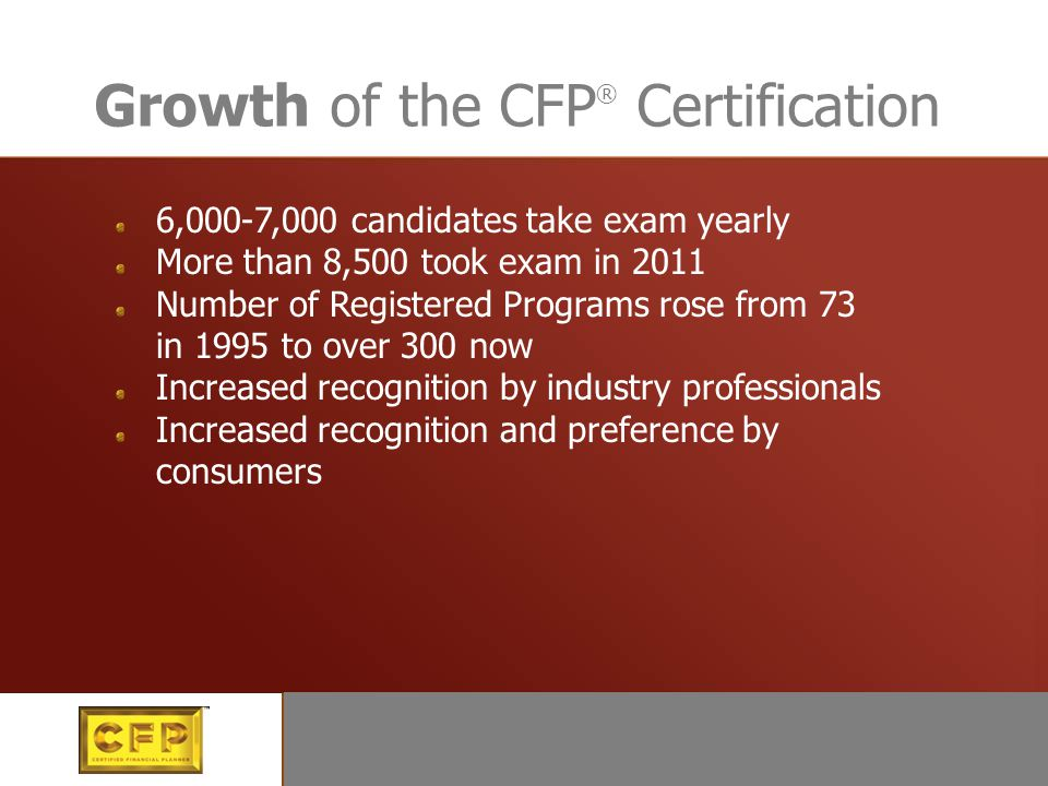 Growth of the CFP ® Certification 6,000-7,000 candidates take exam yearly More than 8,500 took exam in 2011 Number of Registered Programs rose from 73 in 1995 to over 300 now Increased recognition by industry professionals Increased recognition and preference by consumers