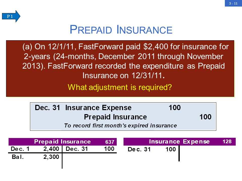 3 - 11 P REPAID I NSURANCE (a) On 12/1/11, FastForward paid $2,400 for insurance for 2-years (24-months, December 2011 through November 2013).