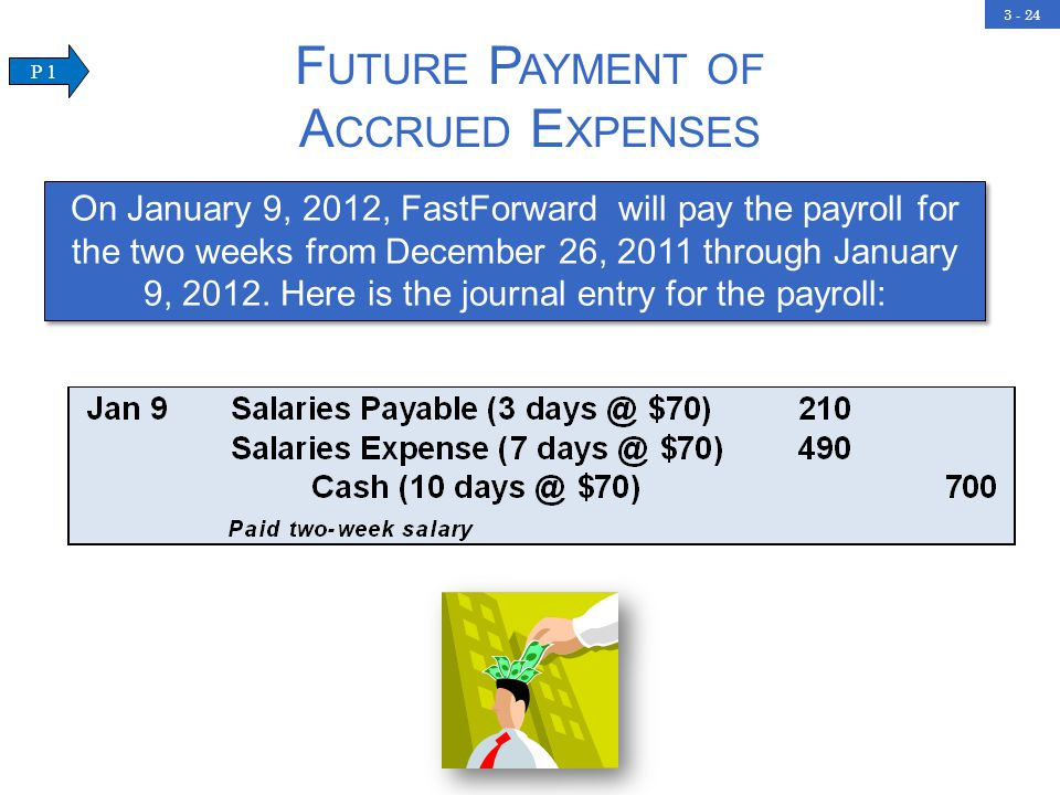 3 - 24 F UTURE P AYMENT OF A CCRUED E XPENSES On January 9, 2012, FastForward will pay the payroll for the two weeks from December 26, 2011 through January 9, 2012.