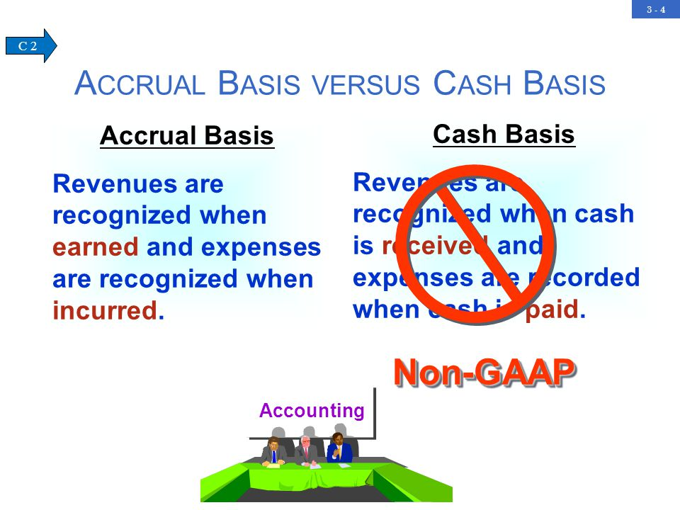 3 - 4 Cash Basis Revenues are recognized when cash is received and expenses are recorded when cash is paid. Accounting A CCRUAL B ASIS VERSUS C ASH B