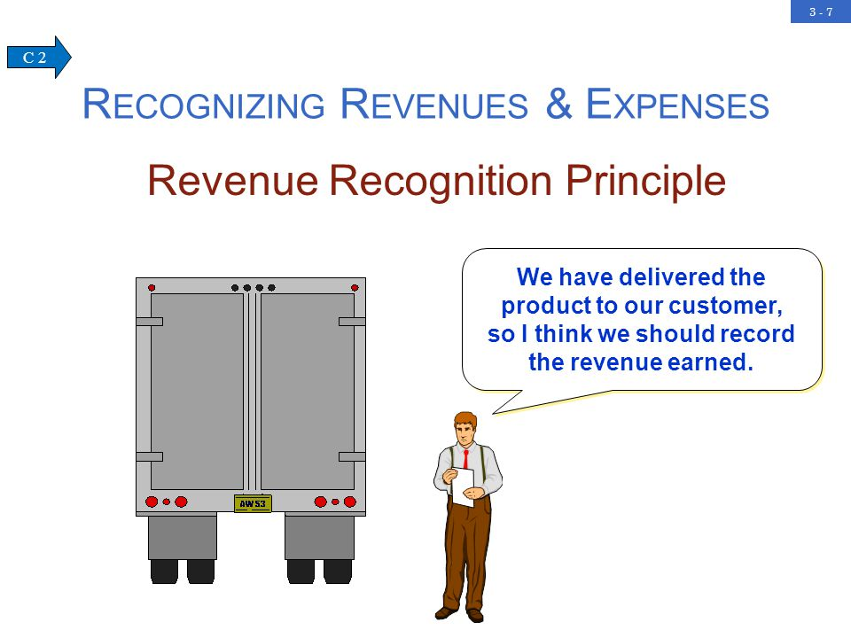 3 - 7 We have delivered the product to our customer, so I think we should record the revenue earned.