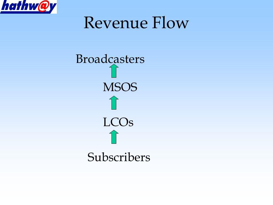 Broadcasters MSOS LCOs Subscribers Revenue Flow