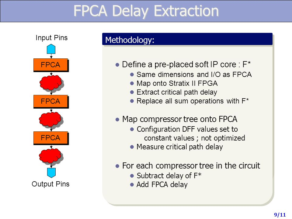 FPCA Delay Extraction Methodology: Each FPCA instance is replaced with F* instance (same I/0) Extract Delay Between F* instances Combined these Delay with Combinational Delay extracted for the FPCA Input Pins Output Pins SUM Define a pre-placed soft IP core : F* Same dimensions and I/O as FPCA Map onto Stratix II FPGA Extract critical path delay Replace all sum operations with F* Map compressor tree onto FPCA Configuration DFF values set to constant values ; not optimized Measure critical path delay For each compressor tree in the circuit Subtract delay of F* Add FPCA delay Methodology: F* FPCA 9/11
