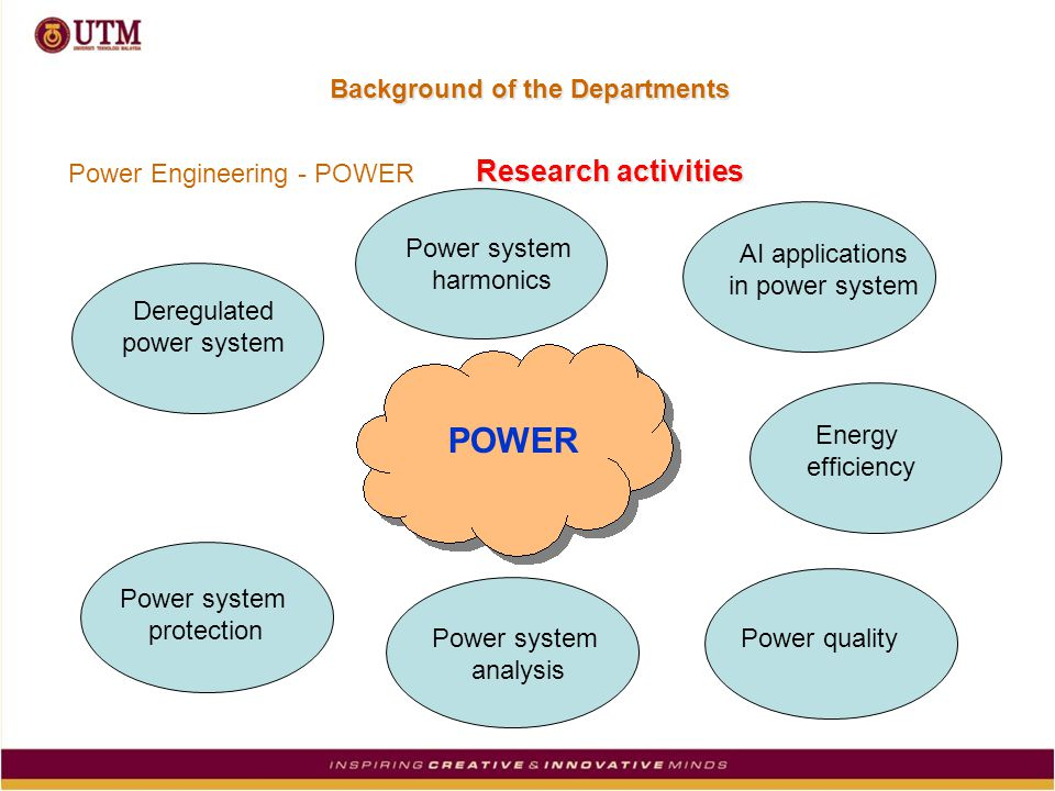 Background of the Departments Energy Conversion Engineering - ENCON Professors Dr.
