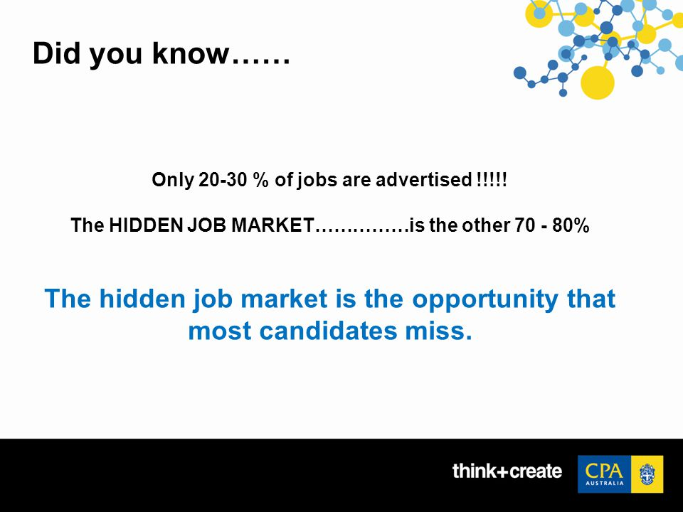 Did you know…… Only 20-30 % of jobs are advertised !!!!.