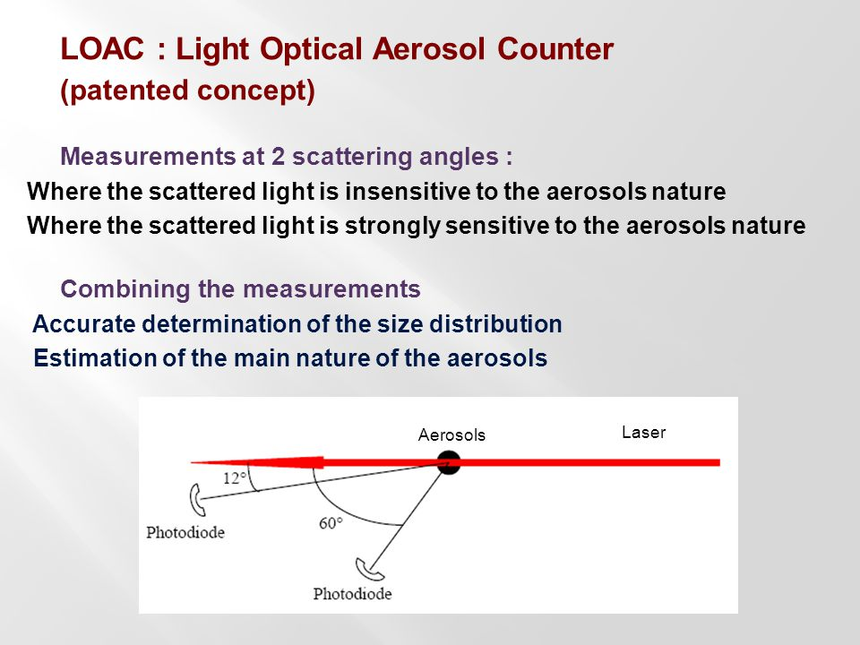 LOAC : Light Optical Aerosol Counter (patented concept) Measurements at 2 scattering angles : Where the scattered light is insensitive to the aerosols