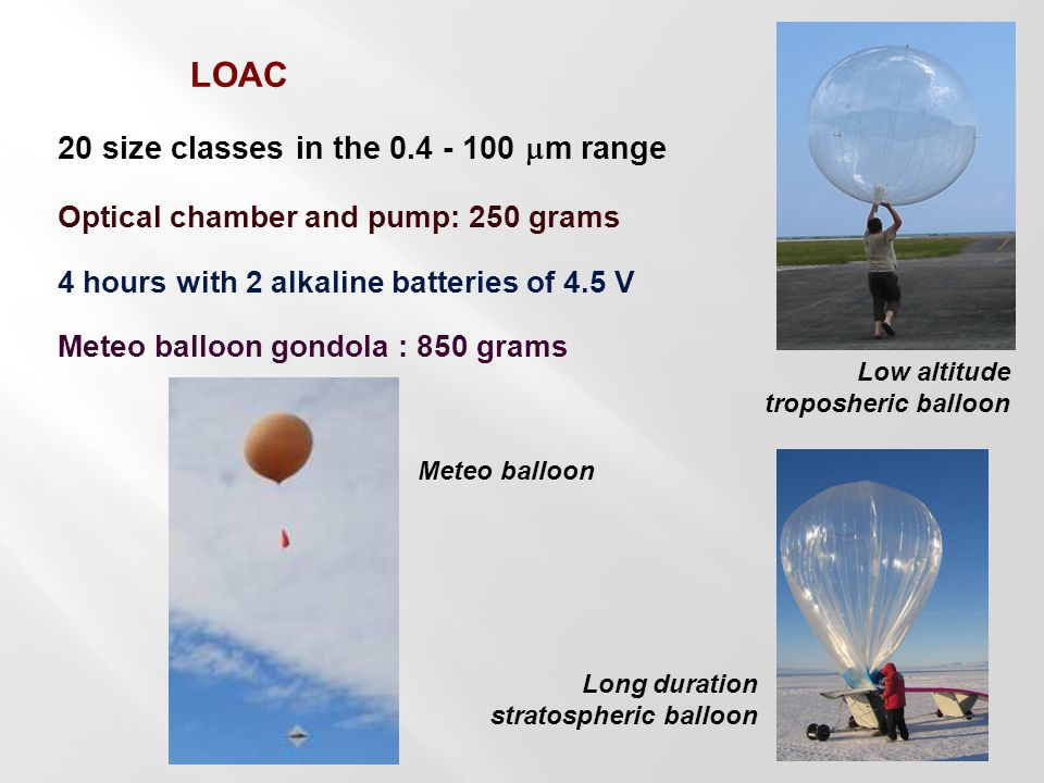 LOAC 20 size classes in the 0.4 - 100  m range Optical chamber and pump: 250 grams 4 hours with 2 alkaline batteries of 4.5 V Meteo balloon gondola :