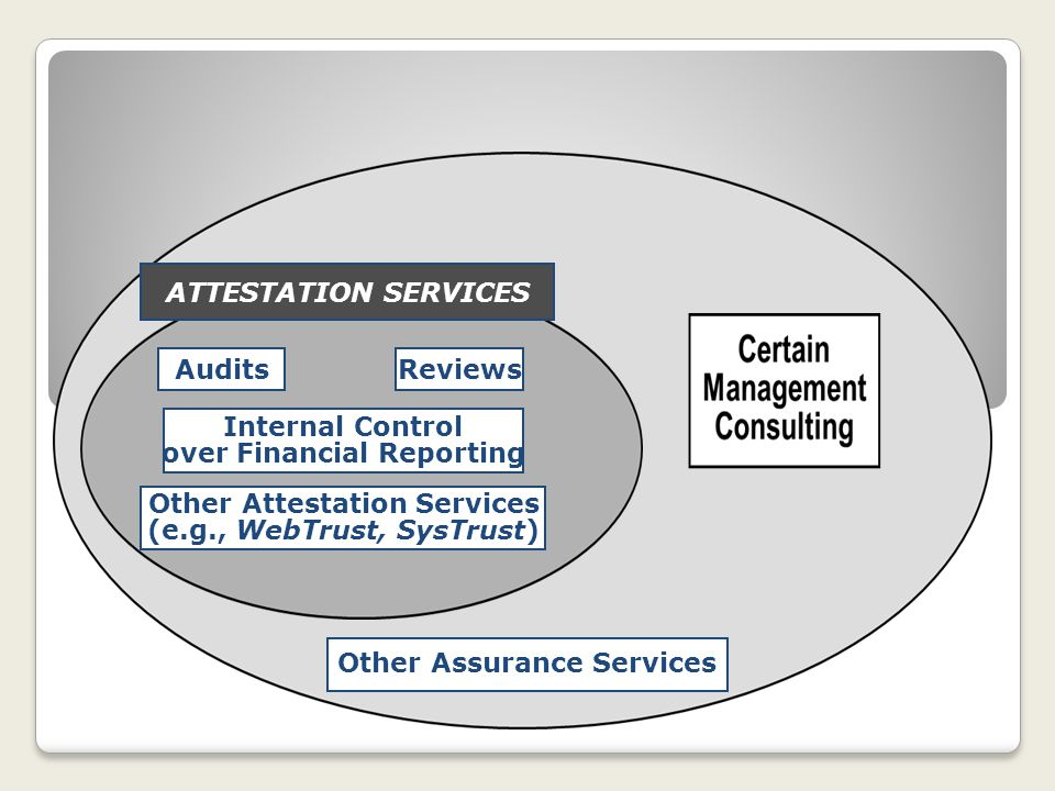 Nonassurance Services Provided by CPAs 1. Accounting and bookkeeping services 2. Tax services 3. Management consulting services