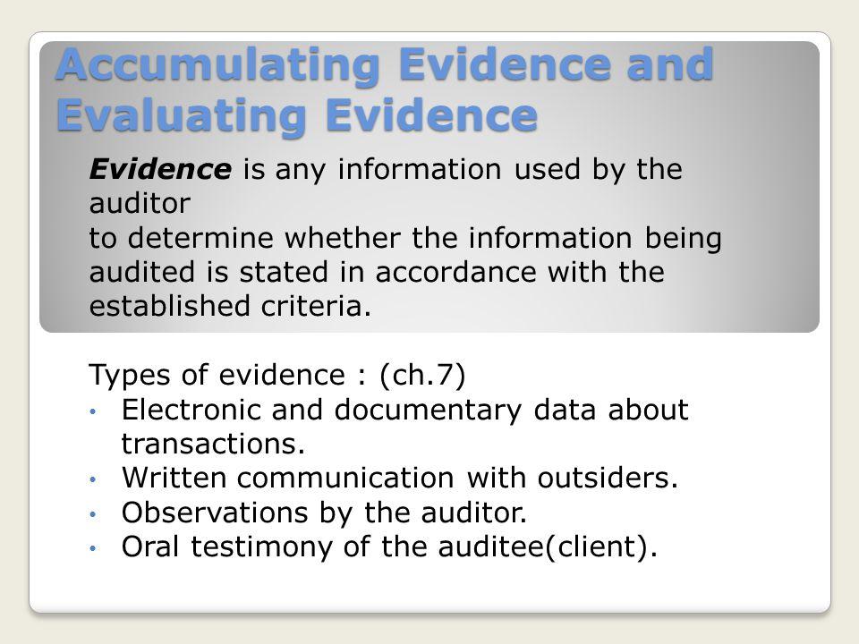 Types of Audit 1.
