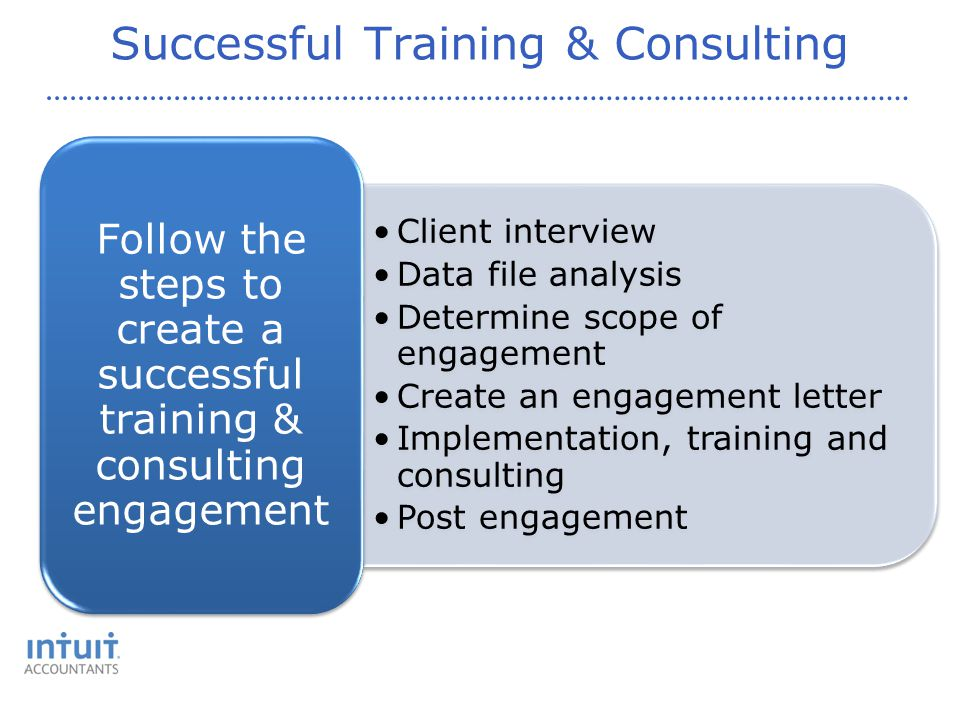 Successful Training & Consulting Client interview Data file analysis Determine scope of engagement Create an engagement letter Implementation, training and consulting Post engagement Follow the steps to create a successful training & consulting engagement