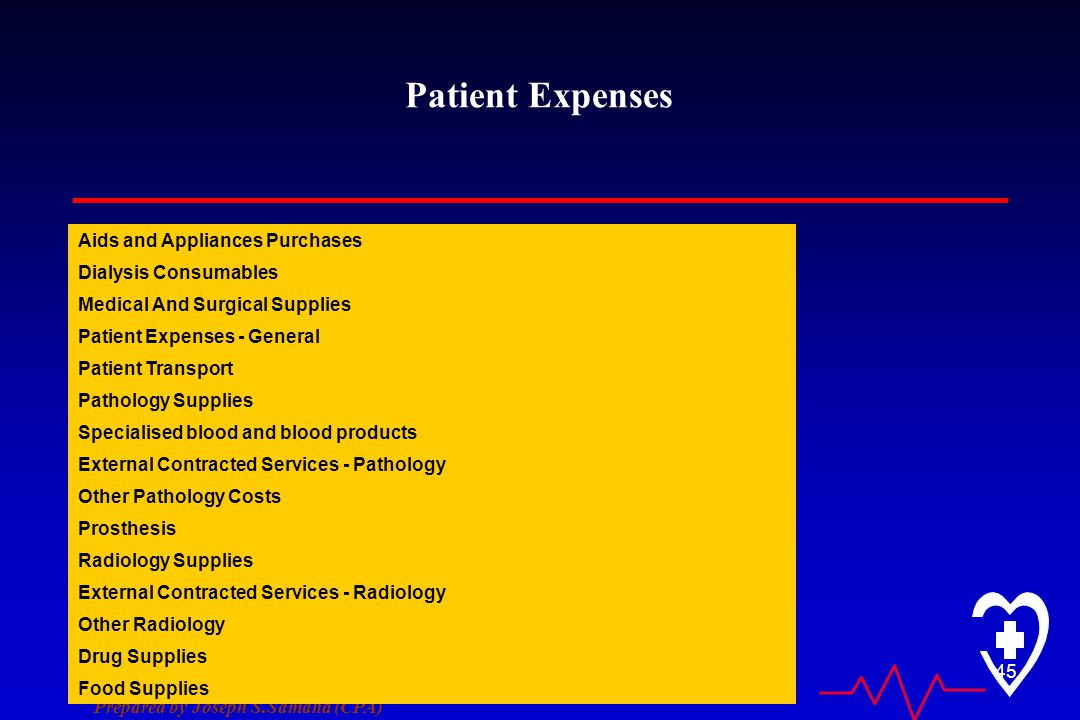 ________________________________ Prepared by Joseph S.Samaha (CPA) 45 Patient Expenses Aids and Appliances Purchases Dialysis Consumables Medical And