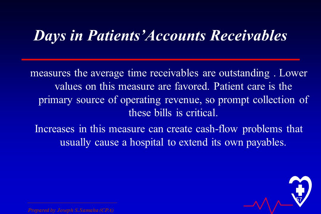 ________________________________ Prepared by Joseph S.Samaha (CPA) 57 Days in Patients'Accounts Receivables measures the average time receivables are