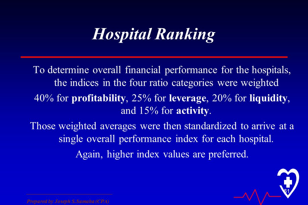________________________________ Prepared by Joseph S.Samaha (CPA) 61 Hospital Ranking To determine overall financial performance for the hospitals, the indices in the four ratio categories were weighted 40% for profitability, 25% for leverage, 20% for liquidity, and 15% for activity.