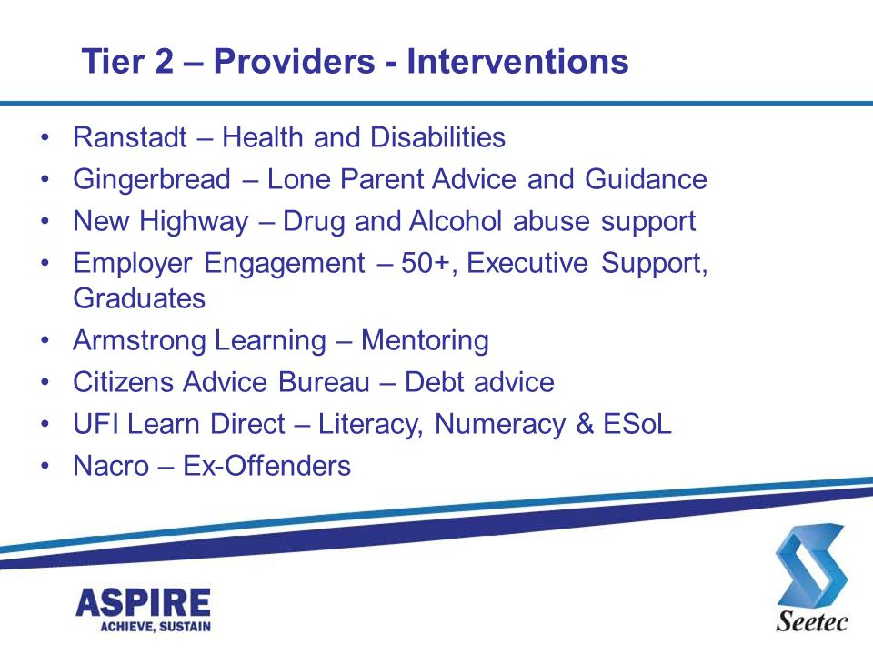 Tier 2 – Providers - Interventions Ranstadt – Health and Disabilities Gingerbread – Lone Parent Advice and Guidance New Highway – Drug and Alcohol abu