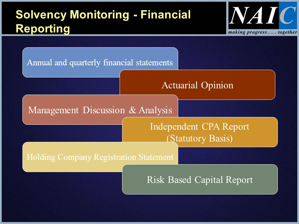 Solvency Monitoring - Financial Reporting Annual and quarterly financial statements Actuarial Opinion Management Discussion & Analysis Independent CPA Report (Statutory Basis) Holding Company Registration Statement Risk Based Capital Report