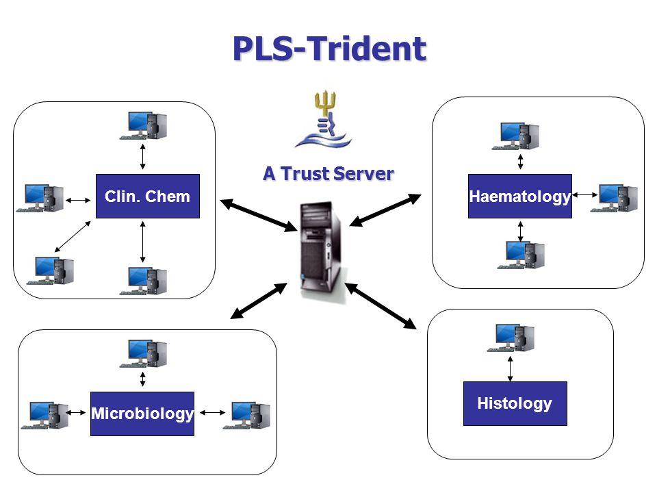 A Trust Server PLS-Trident Clin. Chem Histology Microbiology Haematology