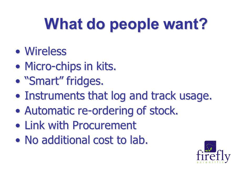 What do people want. WirelessWireless Micro-chips in kits.Micro-chips in kits.