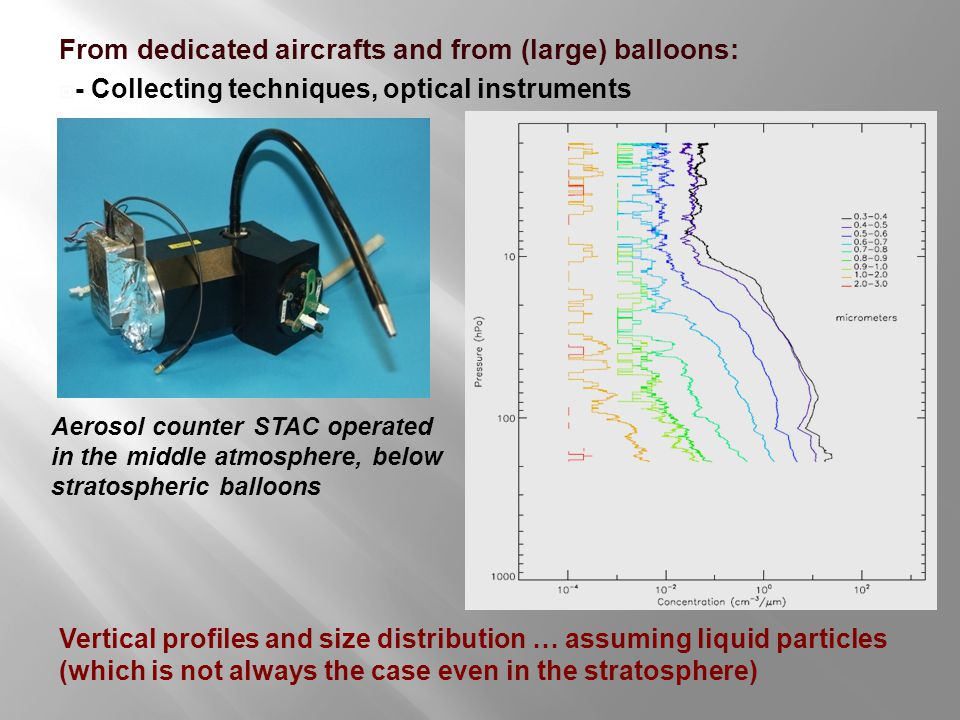 From dedicated aircrafts and from (large) balloons:  - Collecting techniques, optical instruments Aerosol counter STAC operated in the middle atmosphere, below stratospheric balloons Vertical profiles and size distribution … assuming liquid particles (which is not always the case even in the stratosphere)