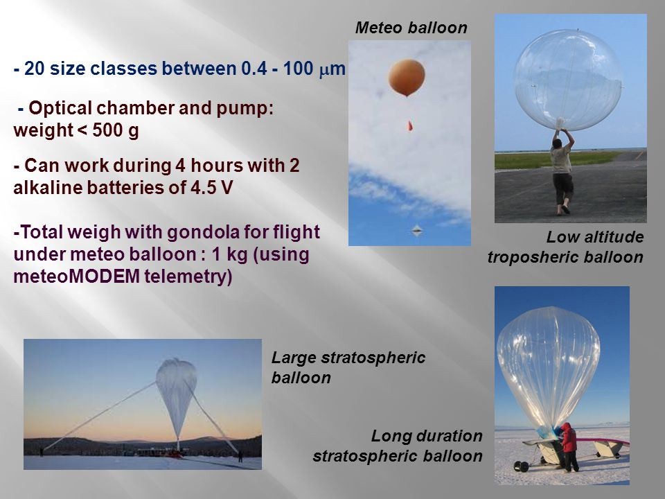 - 20 size classes between 0.4 - 100  m - - Optical chamber and pump: weight < 500 g - Can work during 4 hours with 2 alkaline batteries of 4.5 V -Total weigh with gondola for flight under meteo balloon : 1 kg (using meteoMODEM telemetry) Large stratospheric balloon Long duration stratospheric balloon Meteo balloon Low altitude troposheric balloon