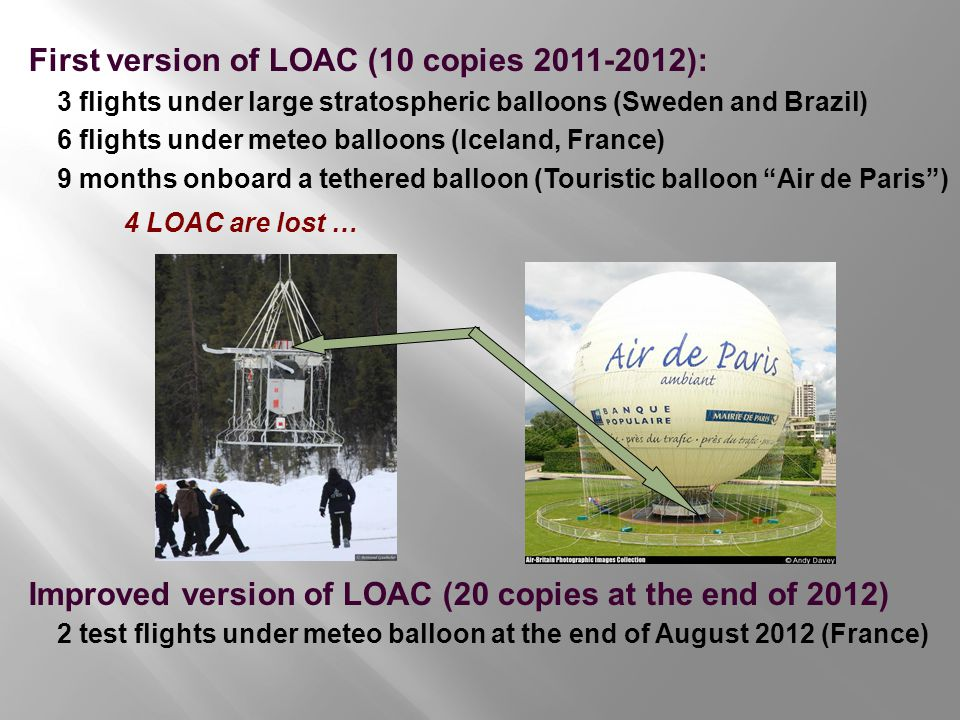 First version of LOAC (10 copies 2011-2012): 3 flights under large stratospheric balloons (Sweden and Brazil) 6 flights under meteo balloons (Iceland, France) 9 months onboard a tethered balloon (Touristic balloon Air de Paris ) 4 LOAC are lost … Improved version of LOAC (20 copies at the end of 2012) 2 test flights under meteo balloon at the end of August 2012 (France)