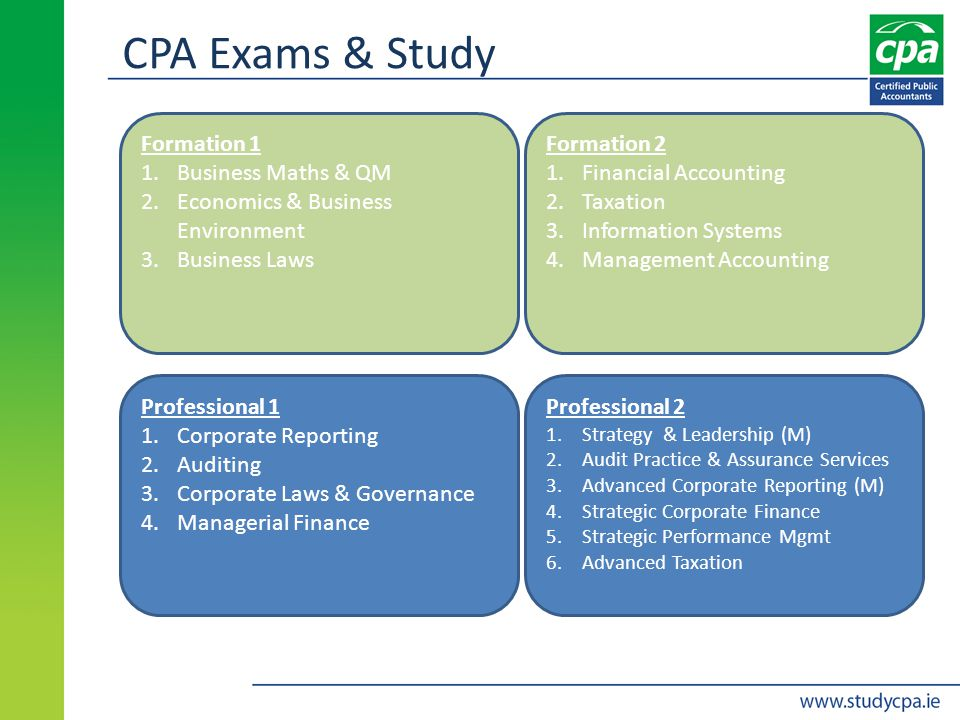 CPA Exams & Study Formation 1 1.Business Maths & QM 2.Economics & Business Environment 3.Business Laws Formation 2 1.Financial Accounting 2.Taxation 3.Information Systems 4.Management Accounting Professional 1 1.Corporate Reporting 2.Auditing 3.Corporate Laws & Governance 4.Managerial Finance Professional 2 1.Strategy & Leadership (M) 2.Audit Practice & Assurance Services 3.Advanced Corporate Reporting (M) 4.Strategic Corporate Finance 5.Strategic Performance Mgmt 6.Advanced Taxation