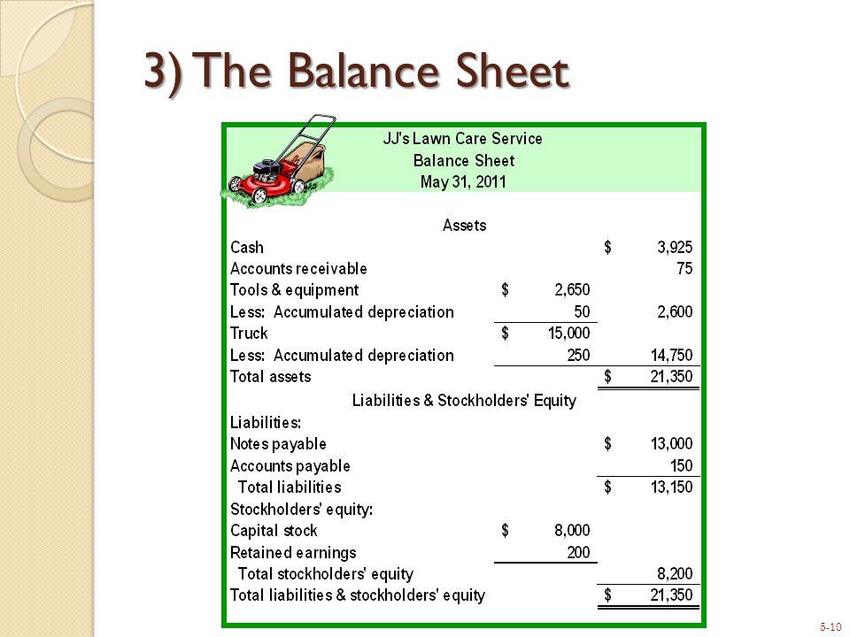 5-10 3) The Balance Sheet