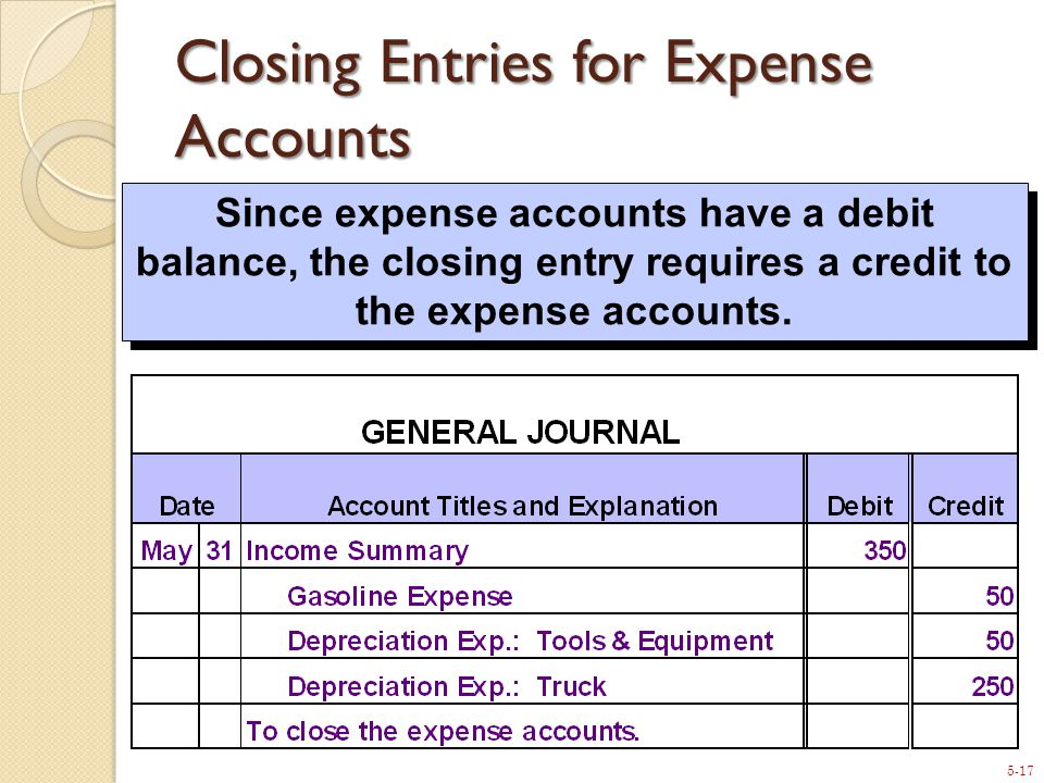 5-17 Since expense accounts have a debit balance, the closing entry requires a credit to the expense accounts.