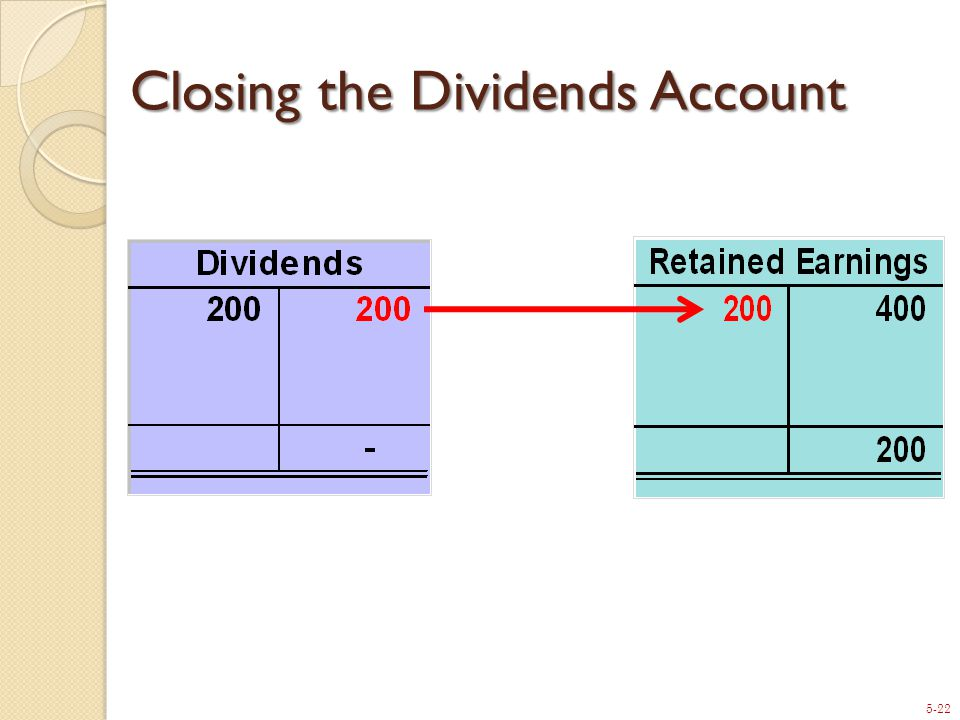 5-22 Closing the Dividends Account