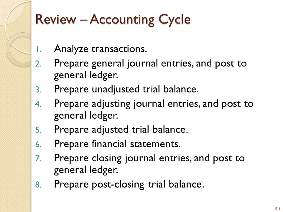 5-15 Since Sales Revenue has a credit balance, the closing entry requires a debit to the Sales Revenue account.