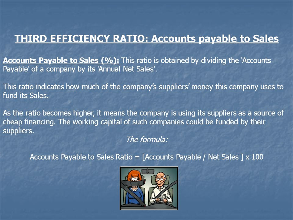 THIRD EFFICIENCY RATIO: Accounts payable to Sales Accounts Payable to Sales (%): This ratio is obtained by dividing the Accounts Payable of a company by its Annual Net Sales .