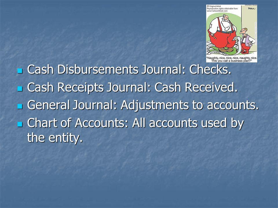Cash Disbursements Journal: Checks. Cash Disbursements Journal: Checks. Cash Receipts Journal: Cash Received. Cash Receipts Journal: Cash Received. Ge