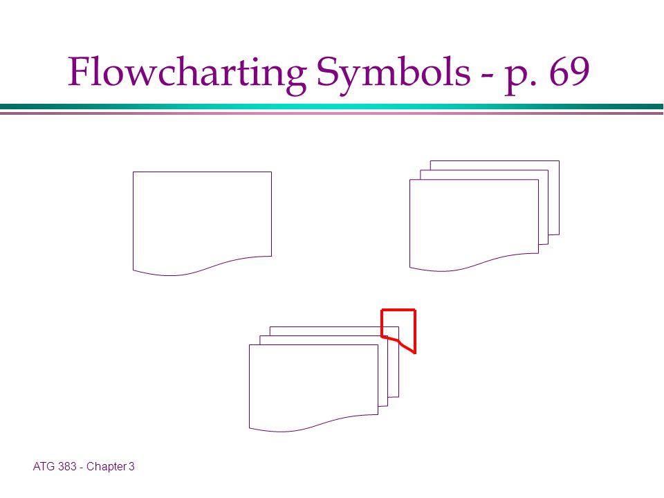 ATG 383 - Chapter 3 Flowcharting Symbols - p. 69