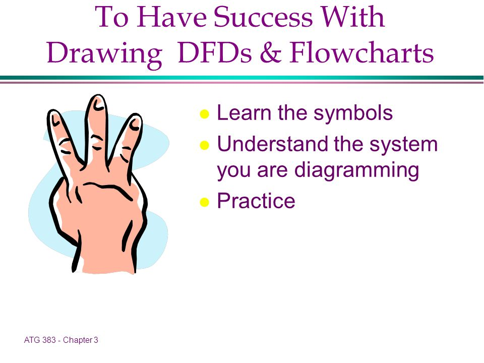 ATG 383 - Chapter 3 To Have Success With Drawing DFDs & Flowcharts l Learn the symbols l Understand the system you are diagramming l Practice