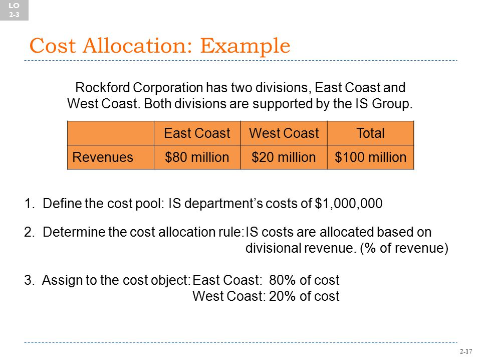 2-17 Cost Allocation: Example Rockford Corporation has two divisions, East Coast and West Coast.