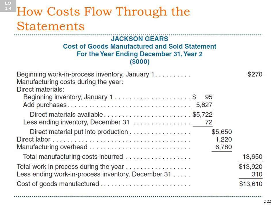 2-22 How Costs Flow Through the Statements LO 2-4
