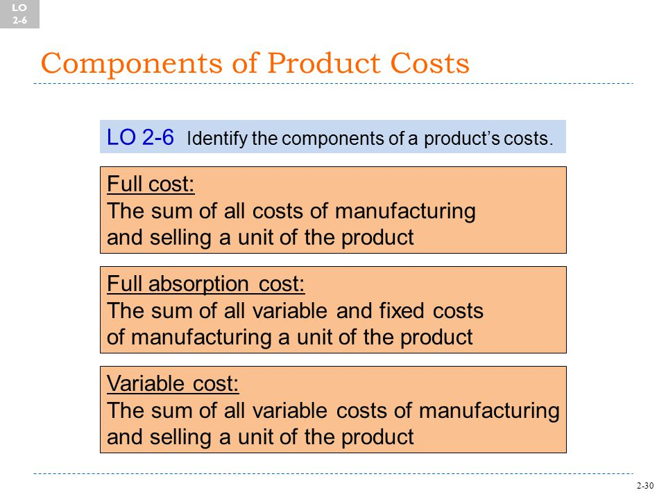 2-30 Components of Product Costs LO 2-6 Identify the components of a product's costs.