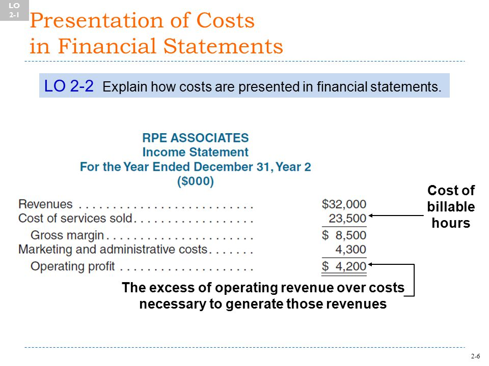 2-7 Presentation of Costs in Financial Statements The excess of operating revenue over costs necessary to generate those revenues Expense assigned to products sold during a period LO 2-2