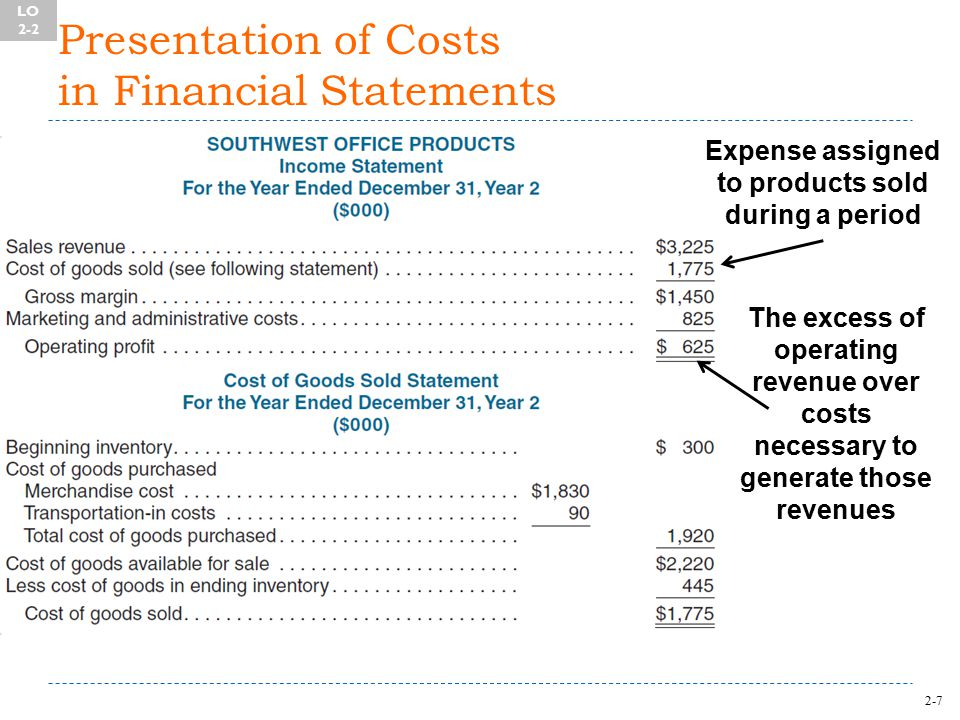 2-28 Semivariable Costs Cost ($) Activity Level Costs that have both fixed and variable components Also known as mixed costs LO 2-5