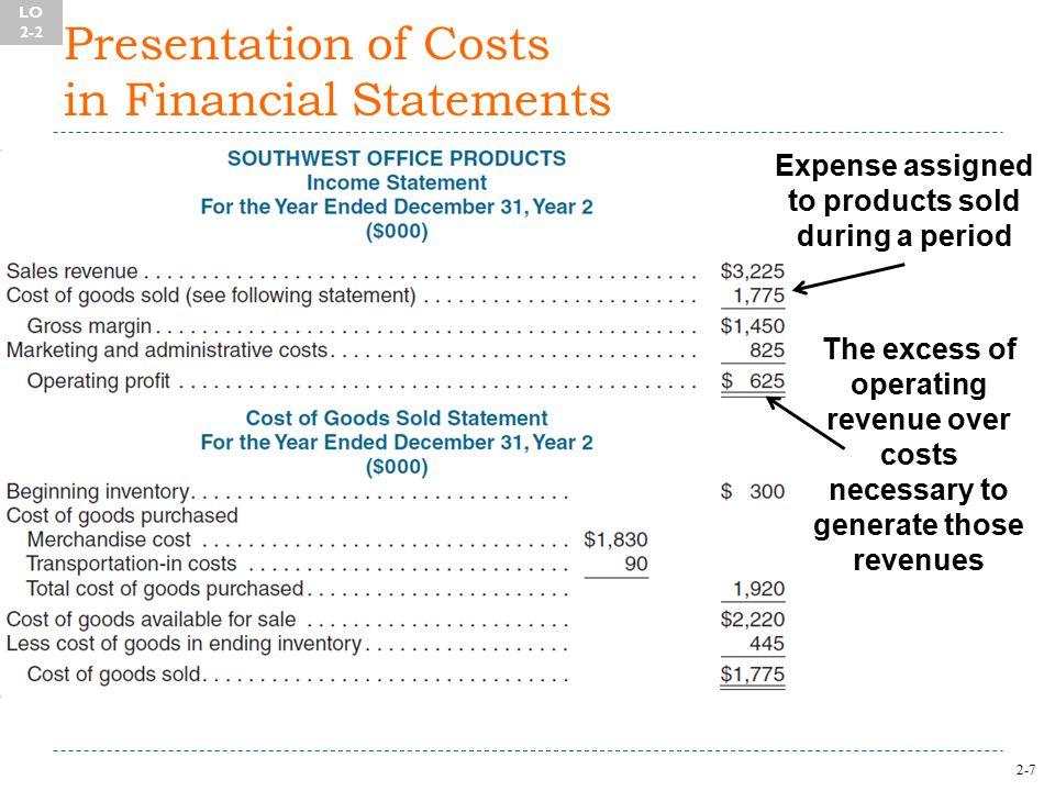 2-18 Cost Flow Diagram LO 2-3